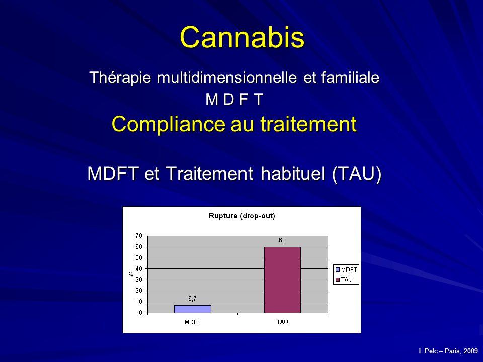 Cannabis Thérapie multidimensionnelle et familiale M D F T Compliance au traitement MDFT et Traitement habituel (TAU) I.