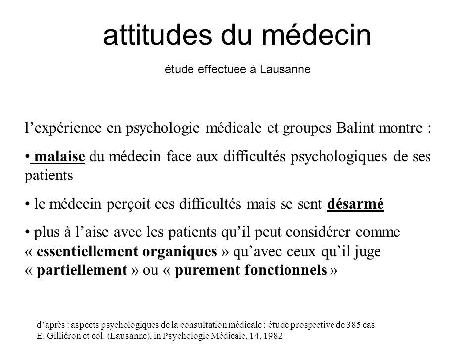 attitudes du médecin étude effectuée à Lausanne daprès : aspects psychologiques de la consultation médicale : étude prospective de 385 cas E.