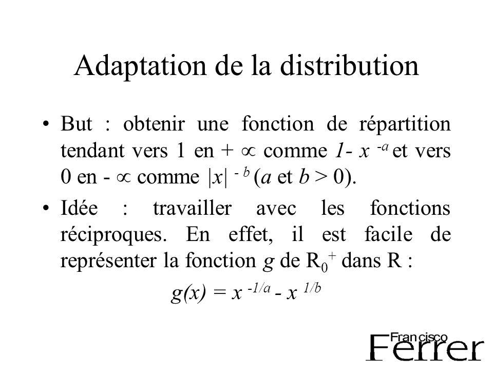 Adaptation de la distribution But : obtenir une fonction de répartition tendant vers 1 en + comme 1- x -a et vers 0 en - comme |x| - b (a et b > 0).