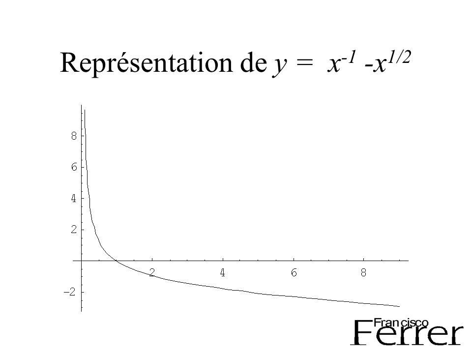 Représentation de y = x -1 -x 1/2