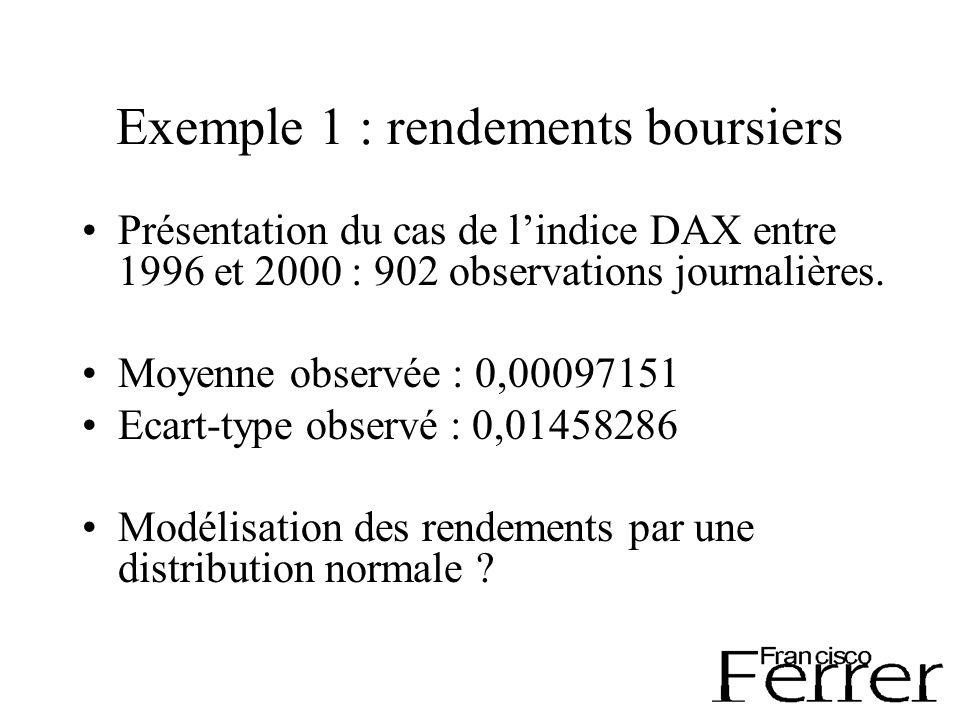 Exemple 1 : rendements boursiers Présentation du cas de lindice DAX entre 1996 et 2000 : 902 observations journalières.