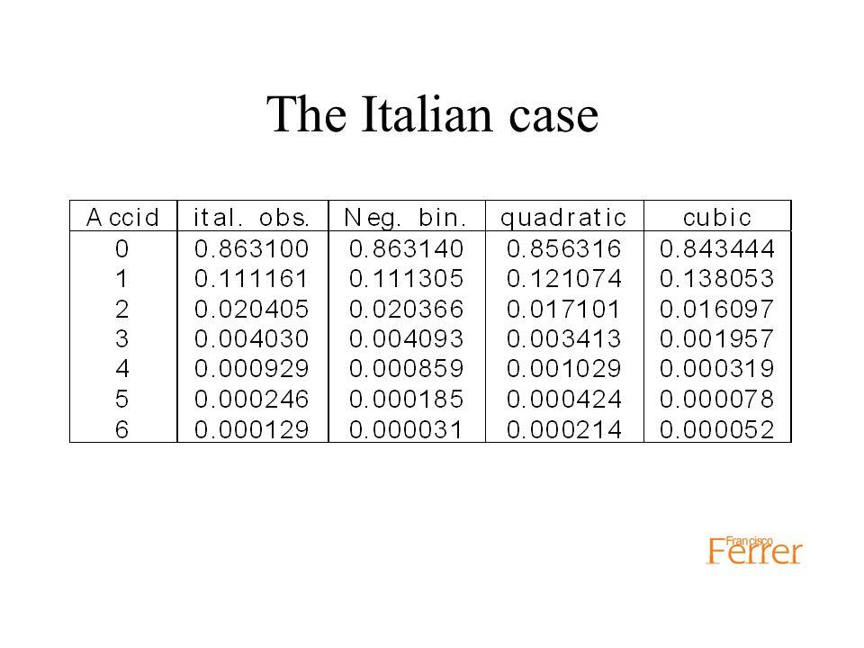 The Italian case
