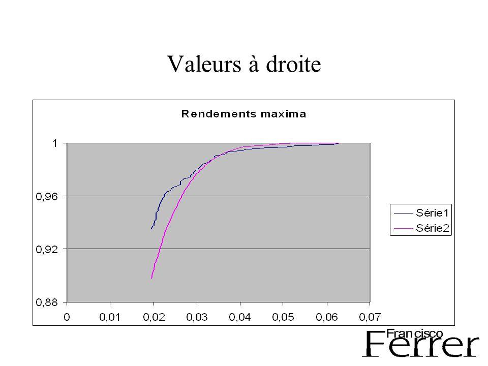 Underlying distributions