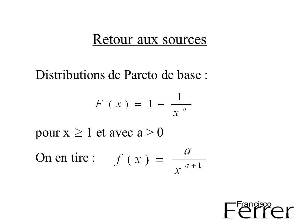 Retour aux sources Distributions de Pareto de base : pour x 1 et avec a > 0 On en tire :
