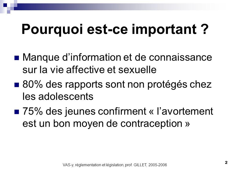 VAS-y, réglementation et législation, prof. GILLET, 2005-2006 2 Pourquoi est-ce important ? Manque dinformation et de connaissance sur la vie affectiv