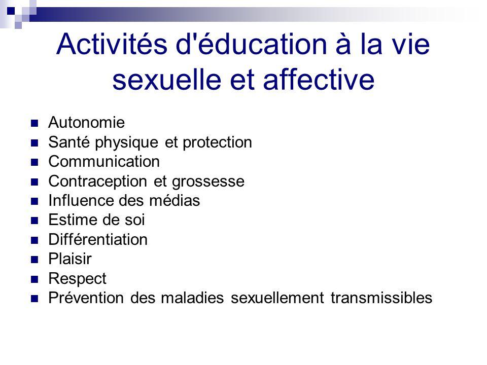 Activités d'éducation à la vie sexuelle et affective Autonomie Santé physique et protection Communication Contraception et grossesse Influence des méd