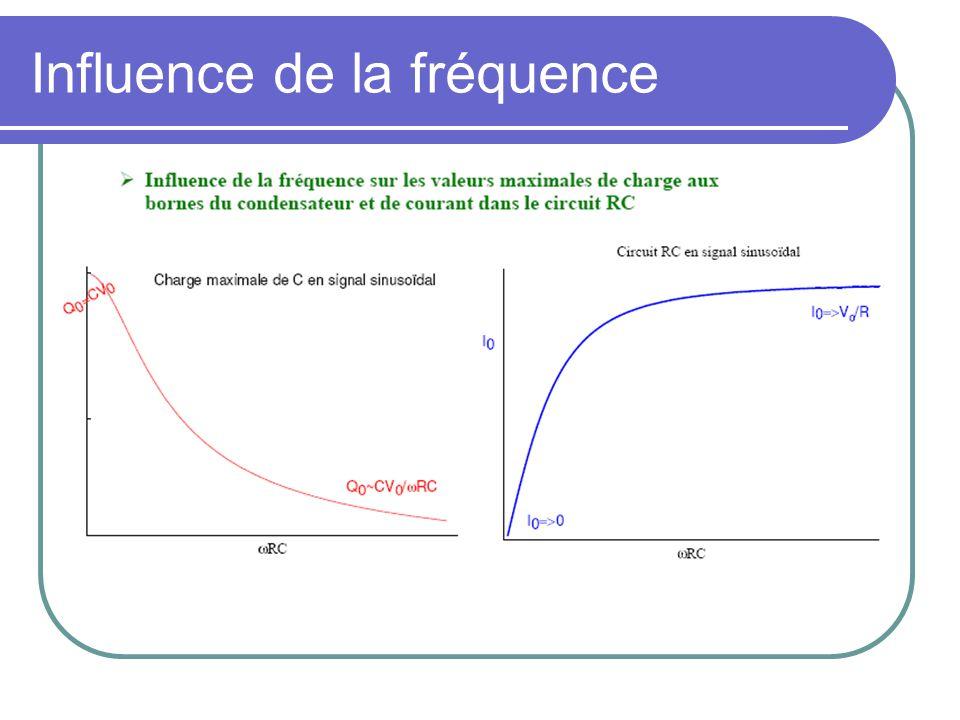 Circuit RL alternatif déphasage V GS et I Loi dOhm généralisée : I = V/Z