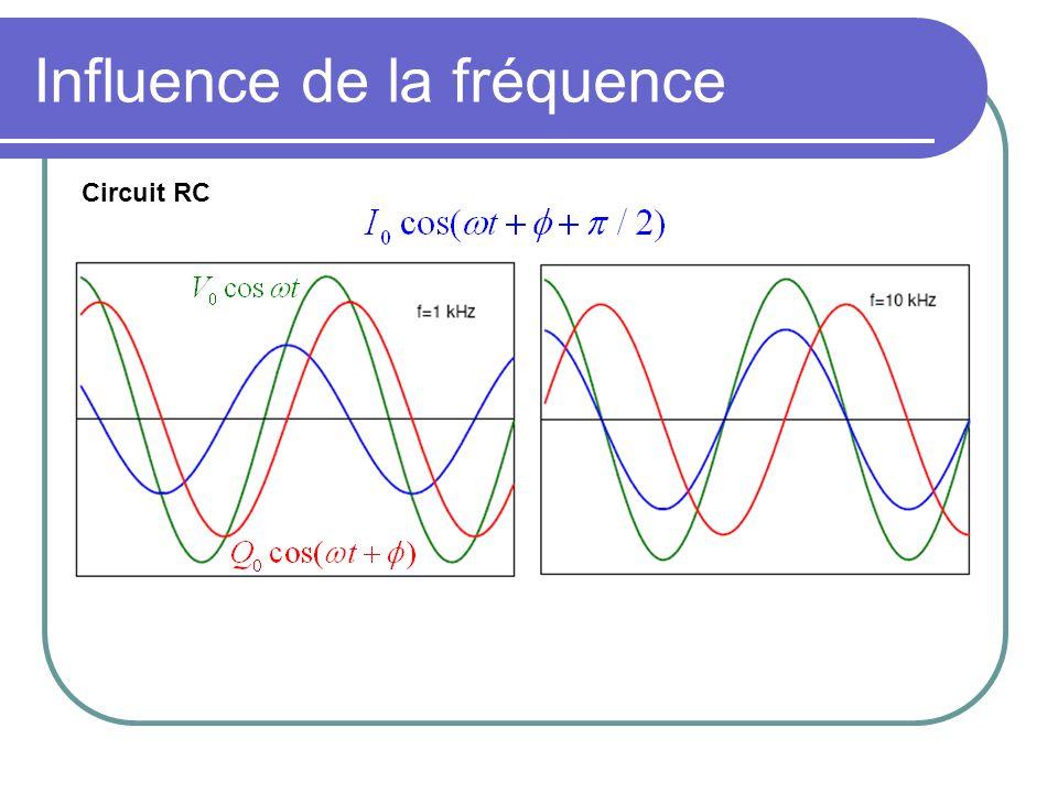 Circuit RL : Circuit RC :