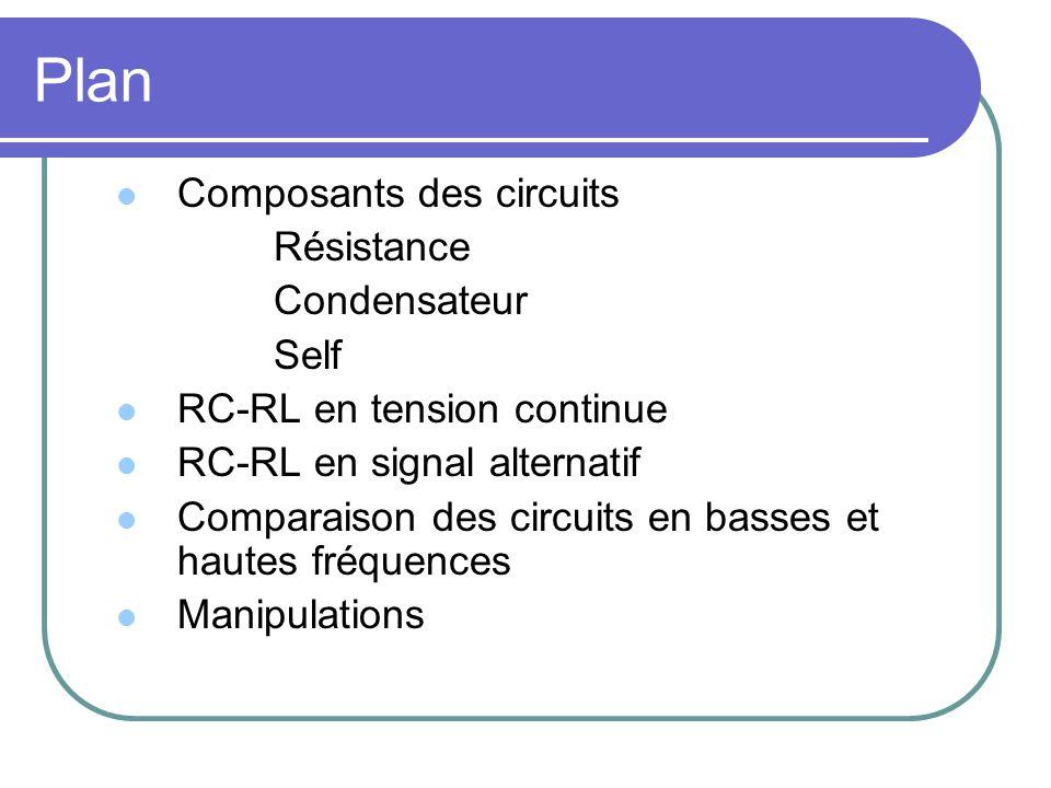 Travaux Pratiques de Physique Elec 2 : Loi dOhm généralisée.