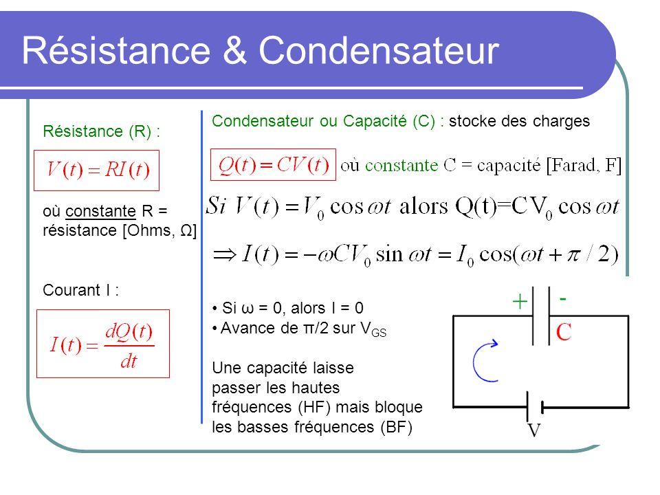 Plan Composants des circuits Résistance Condensateur Self RC-RL en tension continue RC-RL en signal alternatif Comparaison des circuits en basses et hautes fréquences Manipulations
