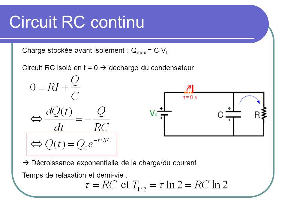 Self Bobine dinduction ou Self (L) : résiste à la variation trop forte du courant Variation de courant champ B et flux variable tension induite à ses extrémités Si ω est très grand, alors I ~ 0 Retard de π/2 sur V GS Une bobine bloque les HF, mais laisse passer les BF