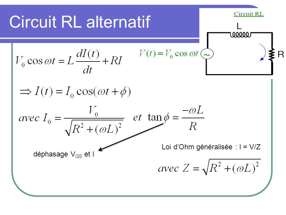 Circuit RC alternatif déphasage V GS et V C Loi dOhm généralisée : I = V/Z