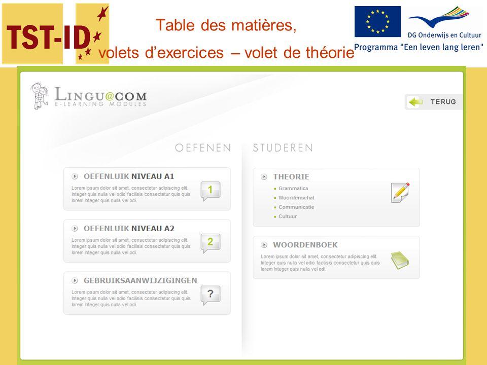 Dit project werd gefinancierd met de steun van de Europese Commissie. Table des matières, volets dexercices – volet de théorie