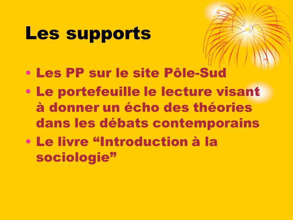 Les supports Les PP sur le site Pôle-Sud Le portefeuille le lecture visant à donner un écho des théories dans les débats contemporains Le livre Introd
