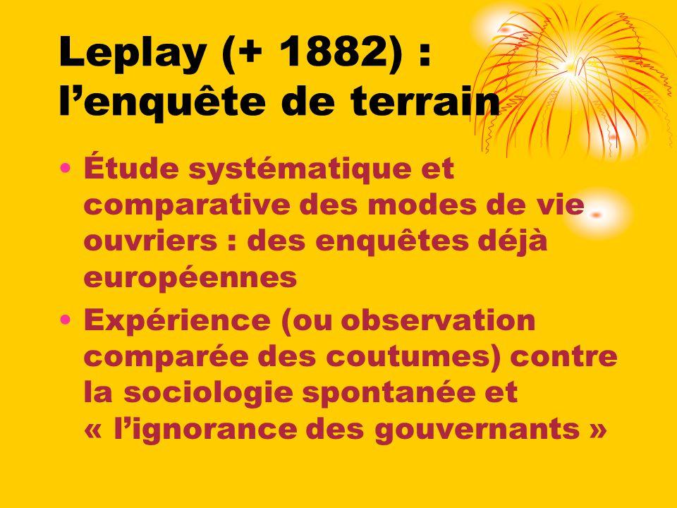 Leplay (+ 1882) : lenquête de terrain Étude systématique et comparative des modes de vie ouvriers : des enquêtes déjà européennes Expérience (ou obser
