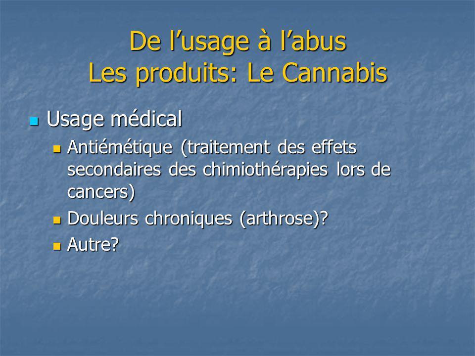 De lusage à labus Les produits: Le Cannabis Usage médical Usage médical Antiémétique (traitement des effets secondaires des chimiothérapies lors de cancers) Antiémétique (traitement des effets secondaires des chimiothérapies lors de cancers) Douleurs chroniques (arthrose).