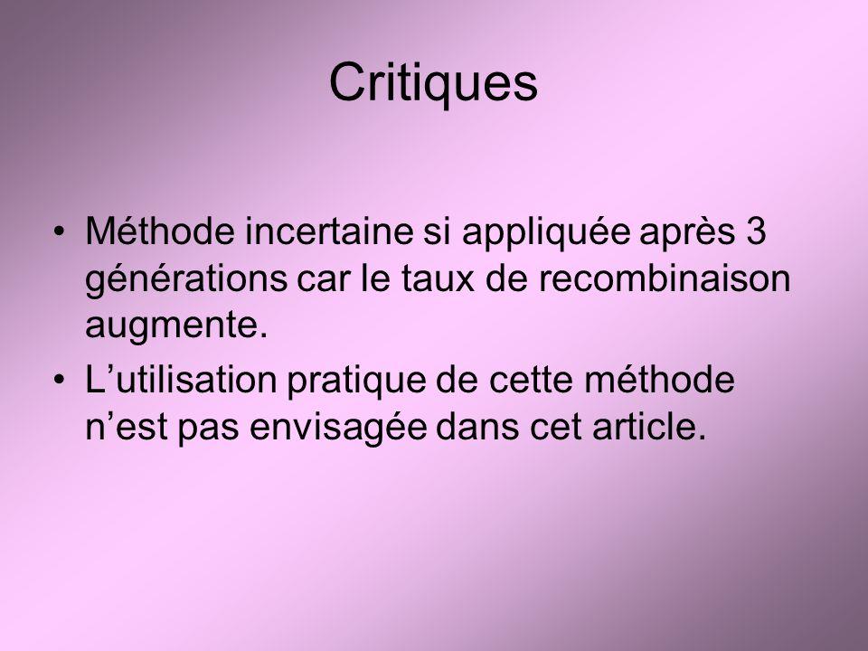 Bibliographie Article de référence: T.LAHAV, G. ATZMON, S.