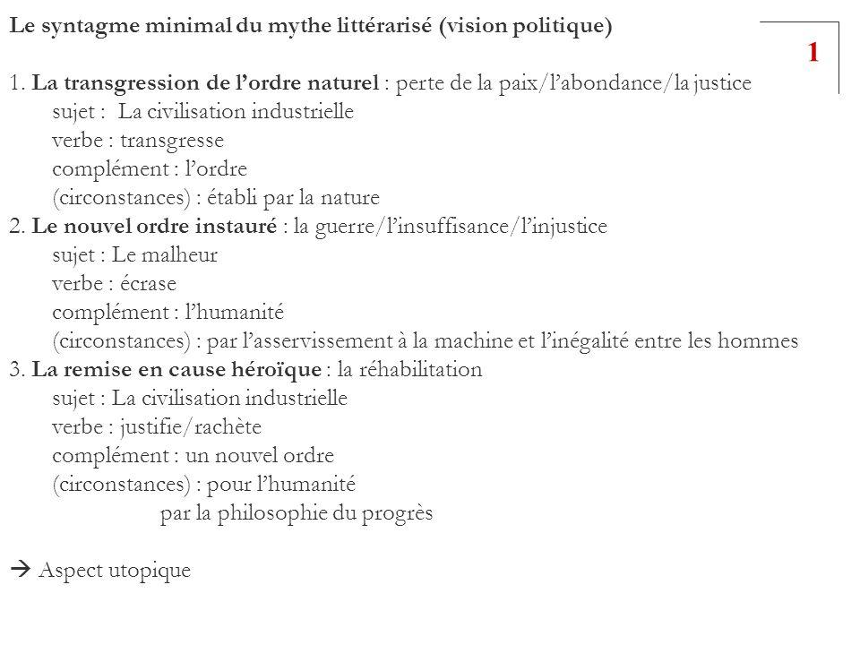 Le syntagme minimal du mythe littérarisé (vision politique) 1. La transgression de lordre naturel : perte de la paix/labondance/la justice sujet : La