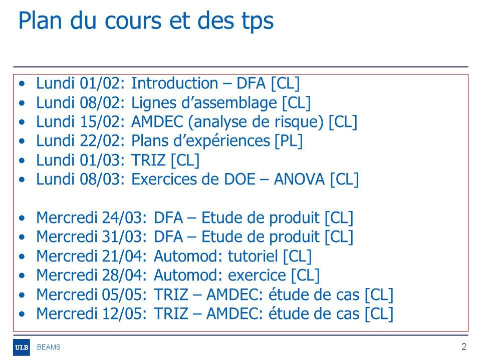 BEAMS 2 Plan du cours et des tps Lundi 01/02: Introduction – DFA [CL] Lundi 08/02: Lignes dassemblage [CL] Lundi 15/02: AMDEC (analyse de risque) [CL] Lundi 22/02: Plans dexpériences [PL] Lundi 01/03: TRIZ [CL] Lundi 08/03: Exercices de DOE – ANOVA [CL] Mercredi 24/03: DFA – Etude de produit [CL] Mercredi 31/03: DFA – Etude de produit [CL] Mercredi 21/04: Automod: tutoriel [CL] Mercredi 28/04: Automod: exercice [CL] Mercredi 05/05: TRIZ – AMDEC: étude de cas [CL] Mercredi 12/05: TRIZ – AMDEC: étude de cas [CL]