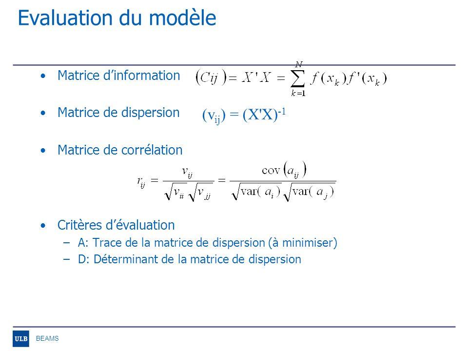 BEAMS Evaluation du modèle Illustration