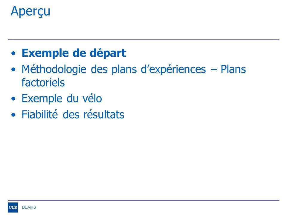 BEAMS Exemple de départ EnoncéPlan dexpériences élémentaire et son codage