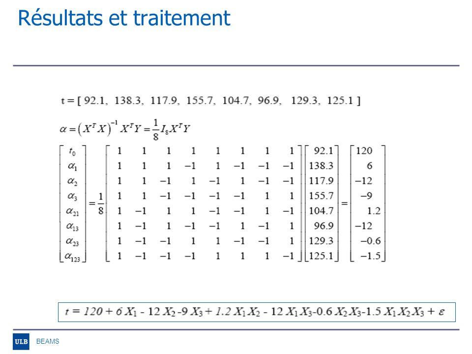 BEAMS Analyse a 1 a 2 a 3 a 12 a 13 a 23 a 123