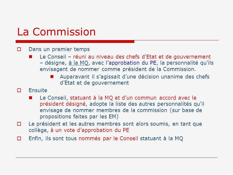La Commission Dans un premier temps Le Conseil – réuni au niveau des chefs dEtat et de gouvernement – désigne, à la MQ, avec lapprobation du PE, la pe