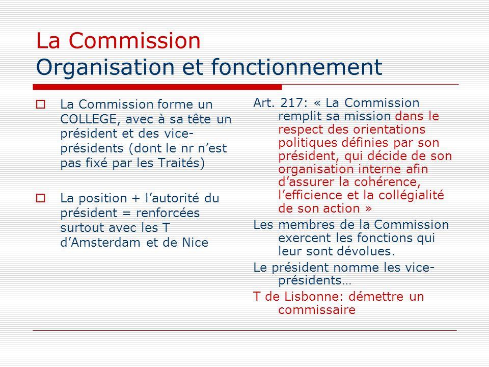 La Commission Organisation et fonctionnement La Commission forme un COLLEGE, avec à sa tête un président et des vice- présidents (dont le nr nest pas