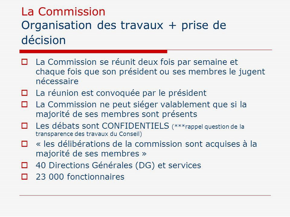 La Commission Organisation des travaux + prise de décision La Commission se réunit deux fois par semaine et chaque fois que son président ou ses membr