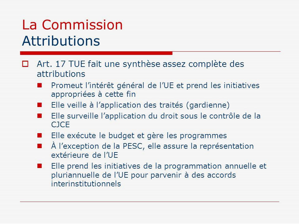 La Commission Attributions Art. 17 TUE fait une synthèse assez complète des attributions Promeut lintérêt général de lUE et prend les initiatives appr