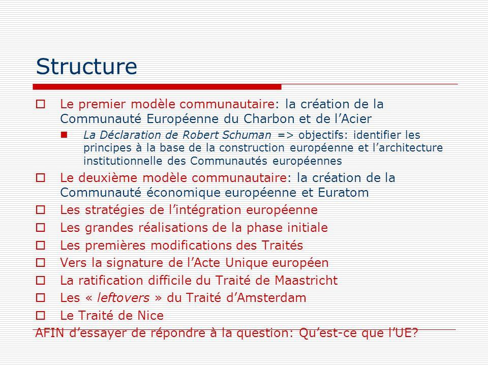 Structure Le premier modèle communautaire: la création de la Communauté Européenne du Charbon et de lAcier La Déclaration de Robert Schuman => objecti