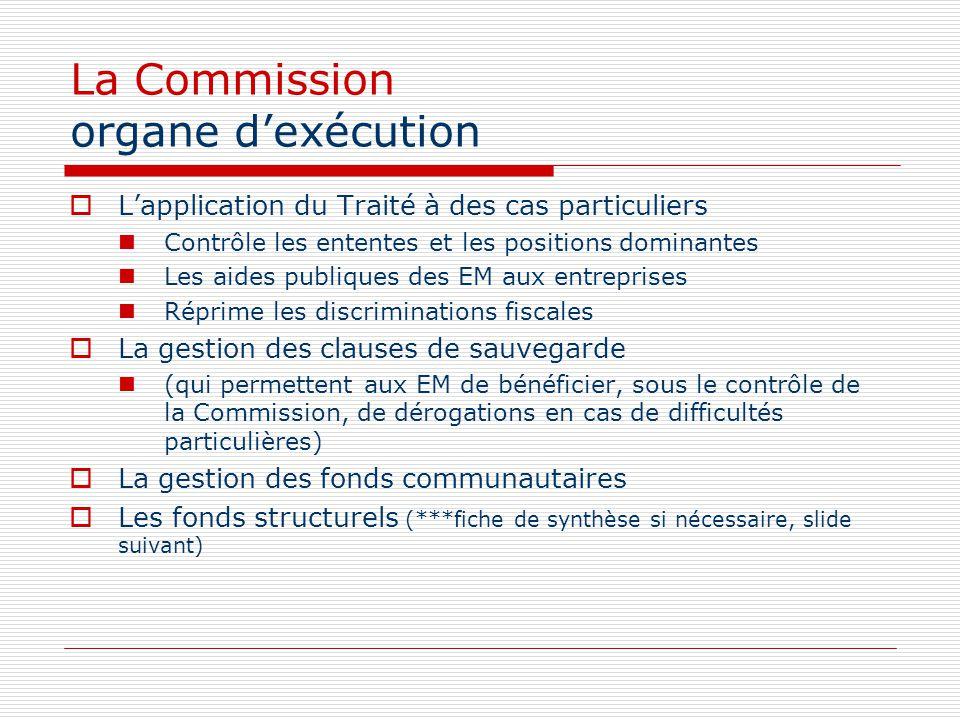 La Commission organe dexécution Lapplication du Traité à des cas particuliers Contrôle les ententes et les positions dominantes Les aides publiques de