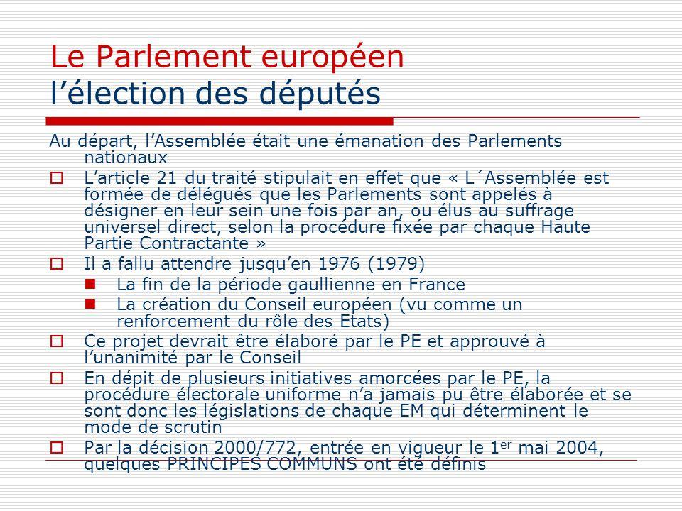 Le Parlement européen lélection des députés Au départ, lAssemblée était une émanation des Parlements nationaux Larticle 21 du traité stipulait en effe