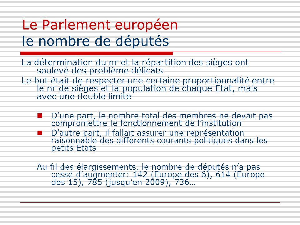 Le Parlement européen le nombre de députés La détermination du nr et la répartition des sièges ont soulevé des problème délicats Le but était de respe