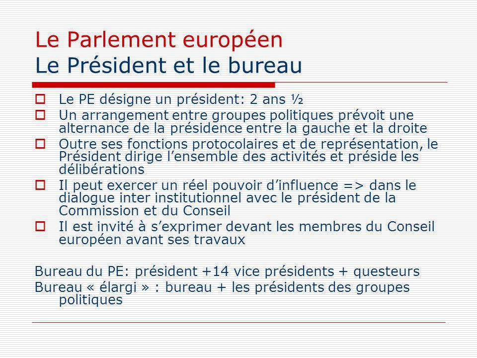 Le Parlement européen Le Président et le bureau Le PE désigne un président: 2 ans ½ Un arrangement entre groupes politiques prévoit une alternance de
