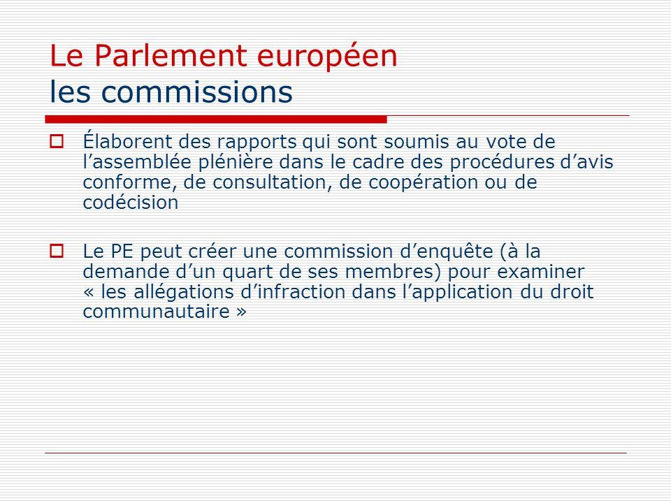 Le Parlement européen les commissions Élaborent des rapports qui sont soumis au vote de lassemblée plénière dans le cadre des procédures davis conform
