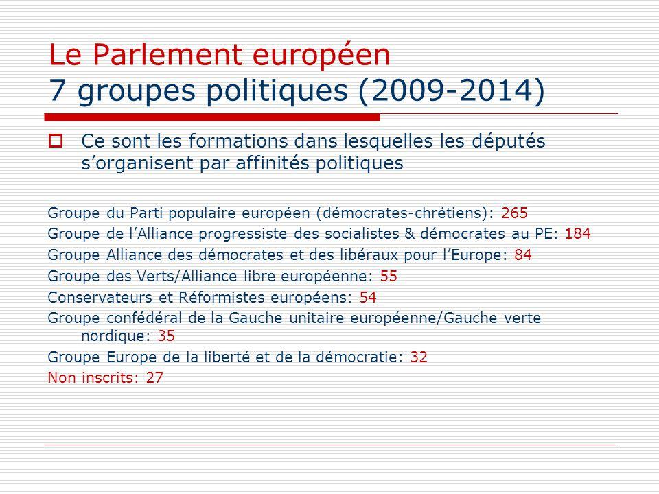 Le Parlement européen 7 groupes politiques (2009-2014) Ce sont les formations dans lesquelles les députés sorganisent par affinités politiques Groupe