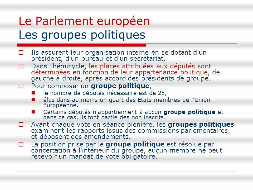 Le Parlement européen Les groupes politiques Ils assurent leur organisation interne en se dotant d'un président, d'un bureau et d'un secrétariat. Dans