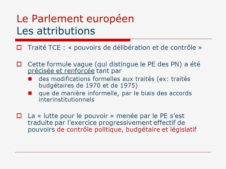 Le Parlement européen Les attributions Traité TCE : « pouvoirs de délibération et de contrôle » Cette formule vague (qui distingue le PE des PN) a été