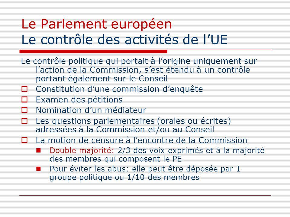 Le Parlement européen Le contrôle des activités de lUE Le contrôle politique qui portait à lorigine uniquement sur laction de la Commission, sest éten
