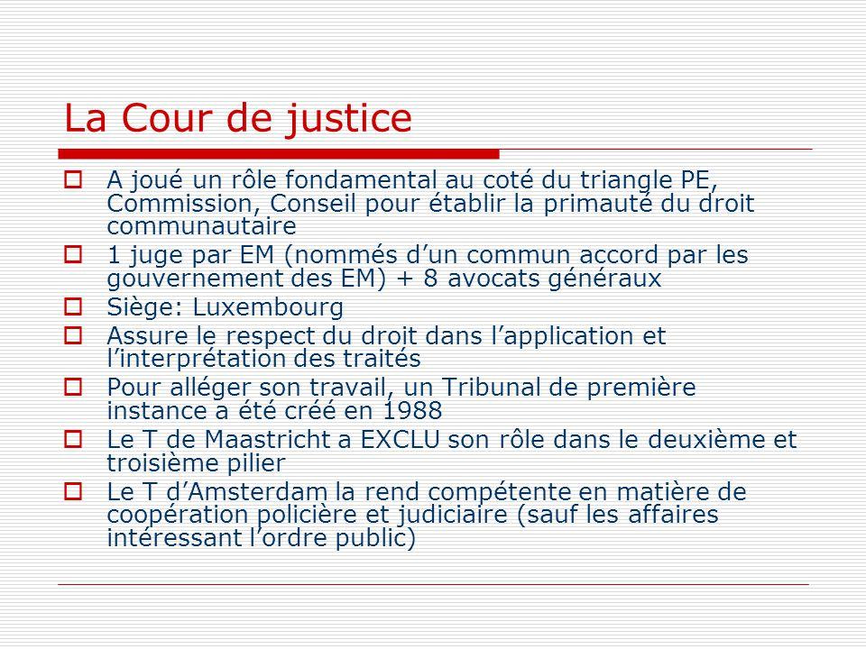 La Cour de justice A joué un rôle fondamental au coté du triangle PE, Commission, Conseil pour établir la primauté du droit communautaire 1 juge par E