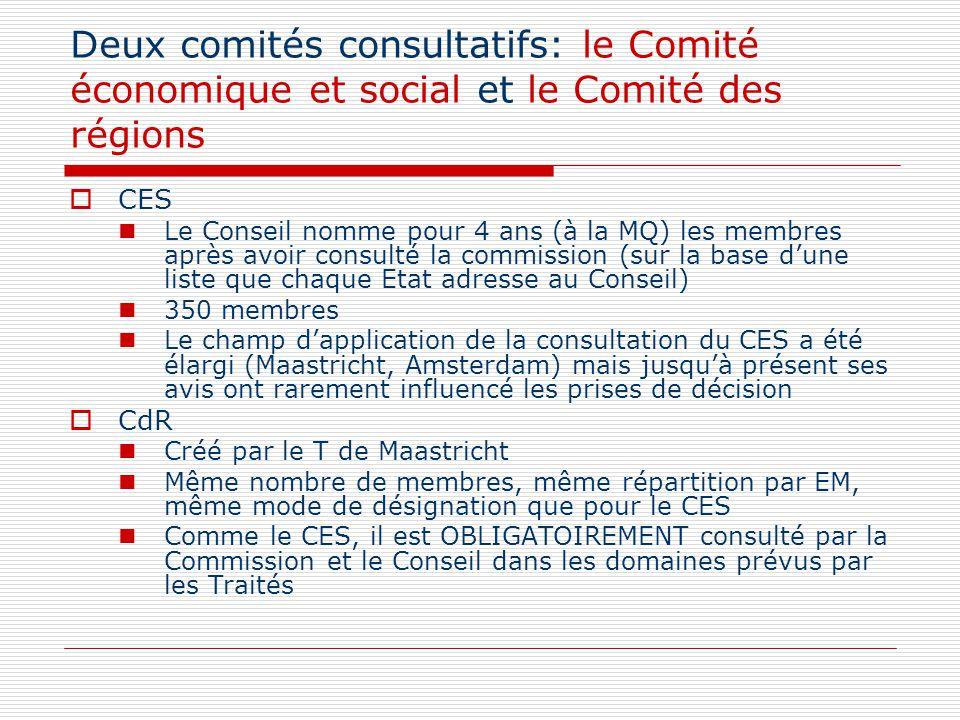 Deux comités consultatifs: le Comité économique et social et le Comité des régions CES Le Conseil nomme pour 4 ans (à la MQ) les membres après avoir c