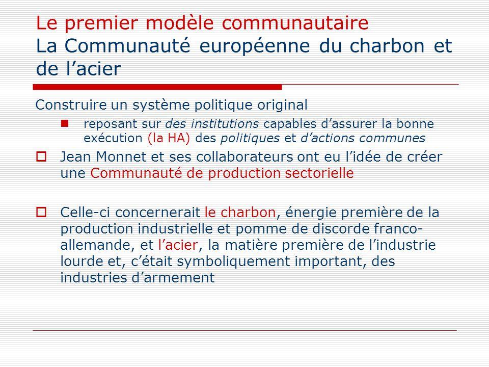 Le premier modèle communautaire La Communauté européenne du charbon et de lacier Construire un système politique original reposant sur des institution