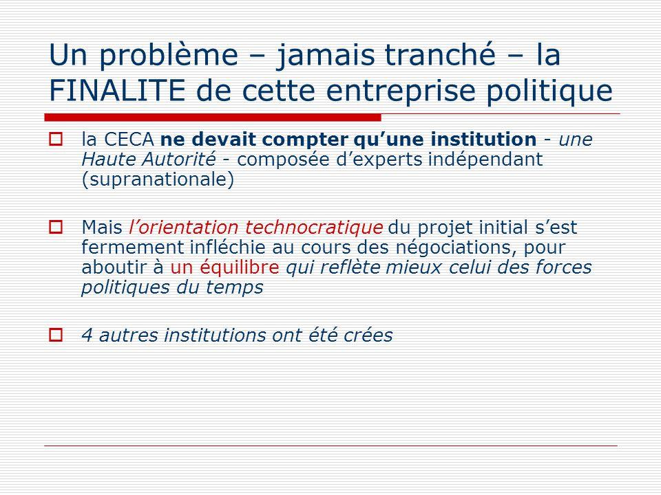 Un problème – jamais tranché – la FINALITE de cette entreprise politique la CECA ne devait compter quune institution - une Haute Autorité - composée d