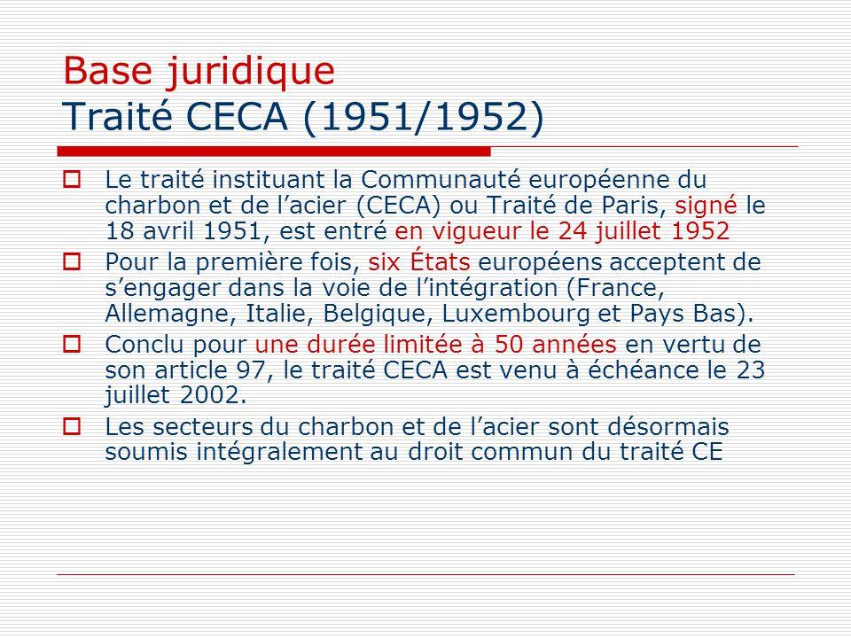 Base juridique Traité CECA (1951/1952) Le traité instituant la Communauté européenne du charbon et de lacier (CECA) ou Traité de Paris, signé le 18 av