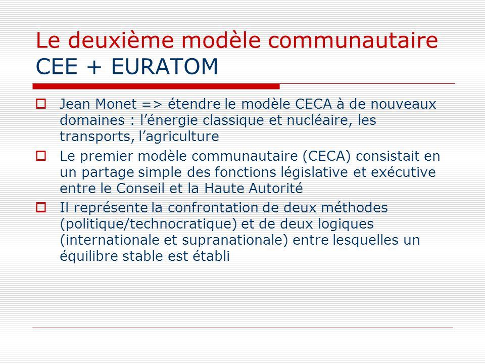 Le deuxième modèle communautaire CEE + EURATOM Jean Monet => étendre le modèle CECA à de nouveaux domaines : lénergie classique et nucléaire, les tran