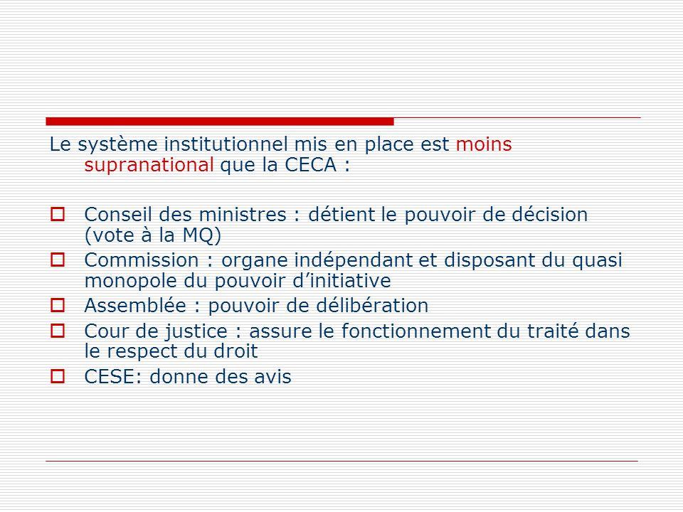 Le système institutionnel mis en place est moins supranational que la CECA : Conseil des ministres : détient le pouvoir de décision (vote à la MQ) Com