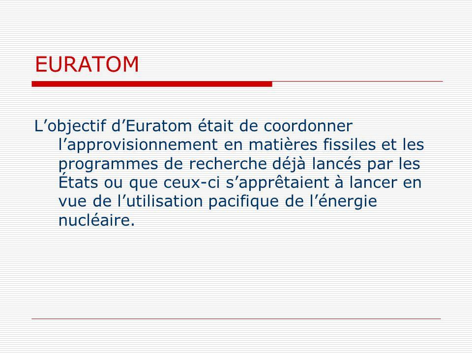 EURATOM Lobjectif dEuratom était de coordonner lapprovisionnement en matières fissiles et les programmes de recherche déjà lancés par les États ou que