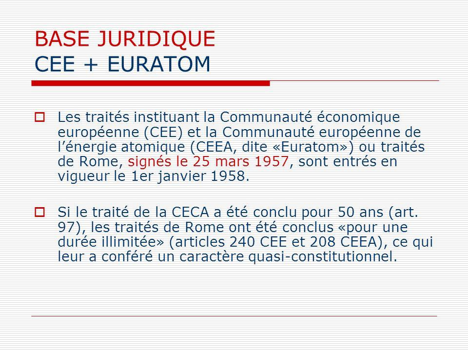BASE JURIDIQUE CEE + EURATOM Les traités instituant la Communauté économique européenne (CEE) et la Communauté européenne de lénergie atomique (CEEA,