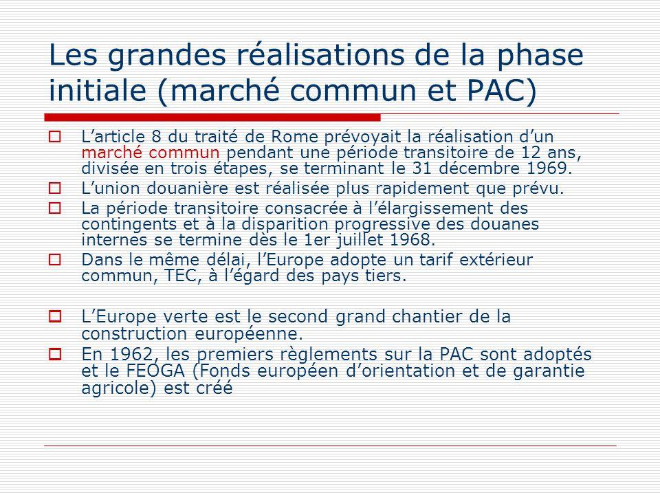 Les grandes réalisations de la phase initiale (marché commun et PAC) Larticle 8 du traité de Rome prévoyait la réalisation dun marché commun pendant u